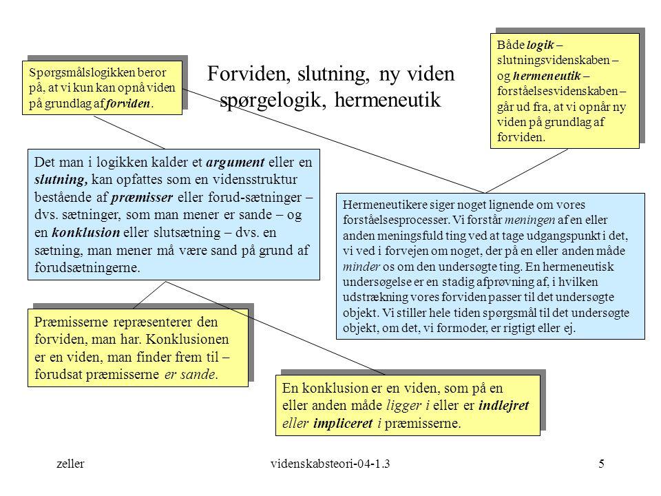 Forviden, slutning, ny viden spørgelogik, hermeneutik