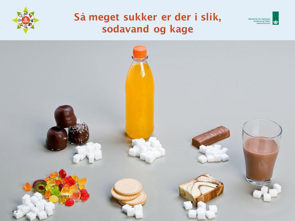 Så meget sukker er der i slik, sodavand og kage