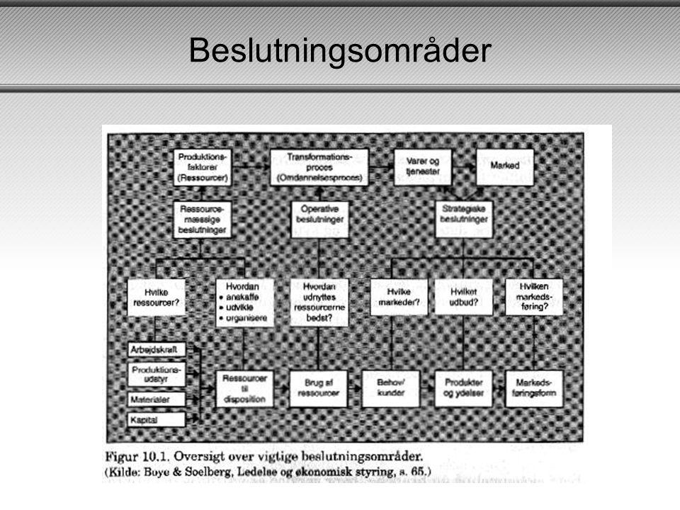 Beslutningsområder Erhvervsøkonomi 07/04/2017 Brian Nielsen (c) 2006