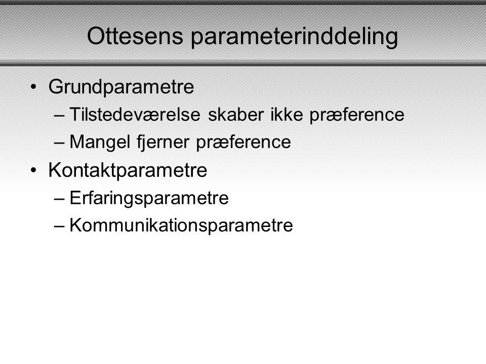 Ottesens parameterinddeling