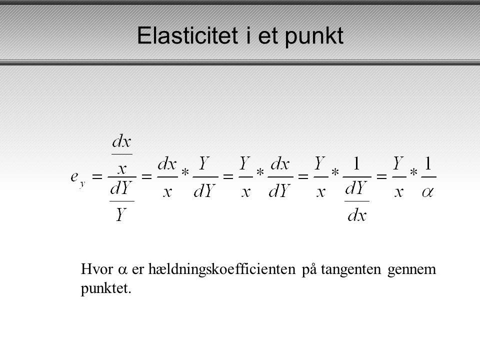Erhvervsøkonomi 07/04/2017. Elasticitet i et punkt. Eksemplet er taget fra side 245. Hvor  er hældningskoefficienten på tangenten gennem punktet.