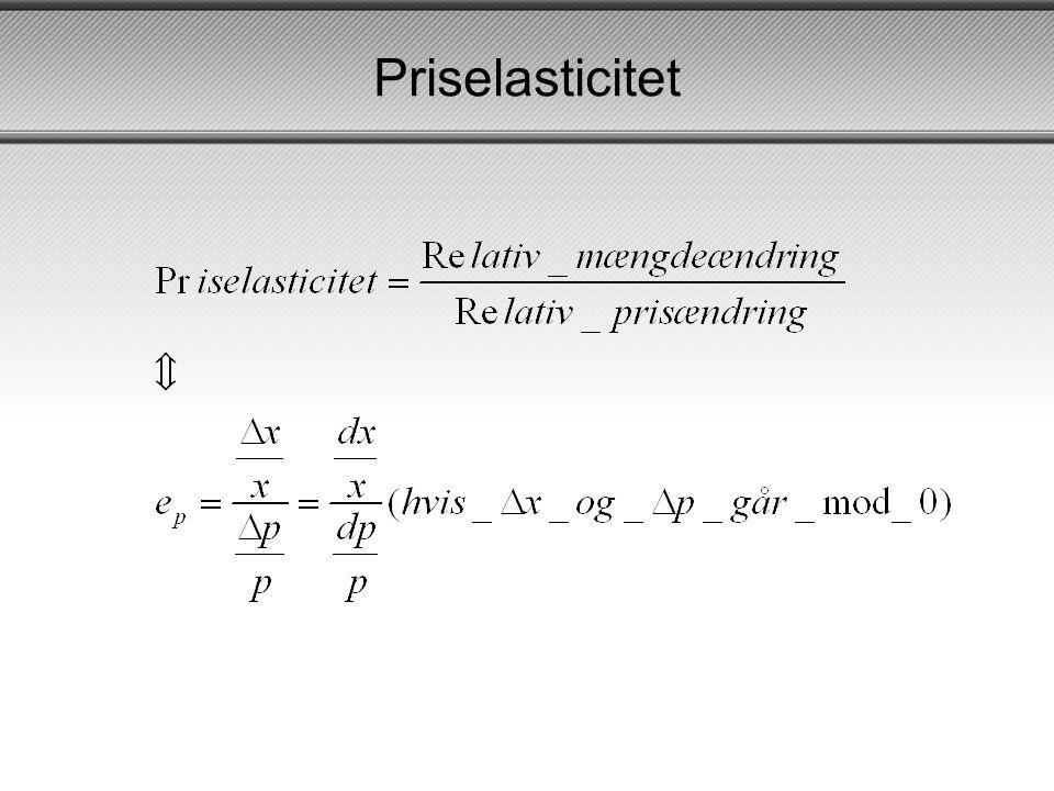 Priselasticitet Erhvervsøkonomi 07/04/2017 Brian Nielsen (c) 2006