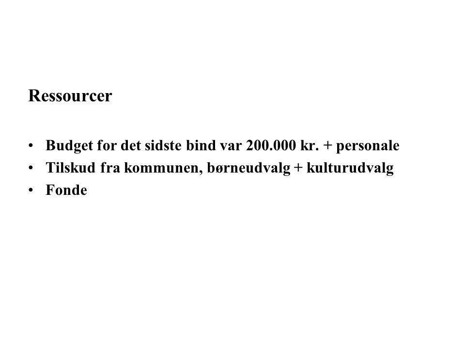 Ressourcer Budget for det sidste bind var 200.000 kr. + personale