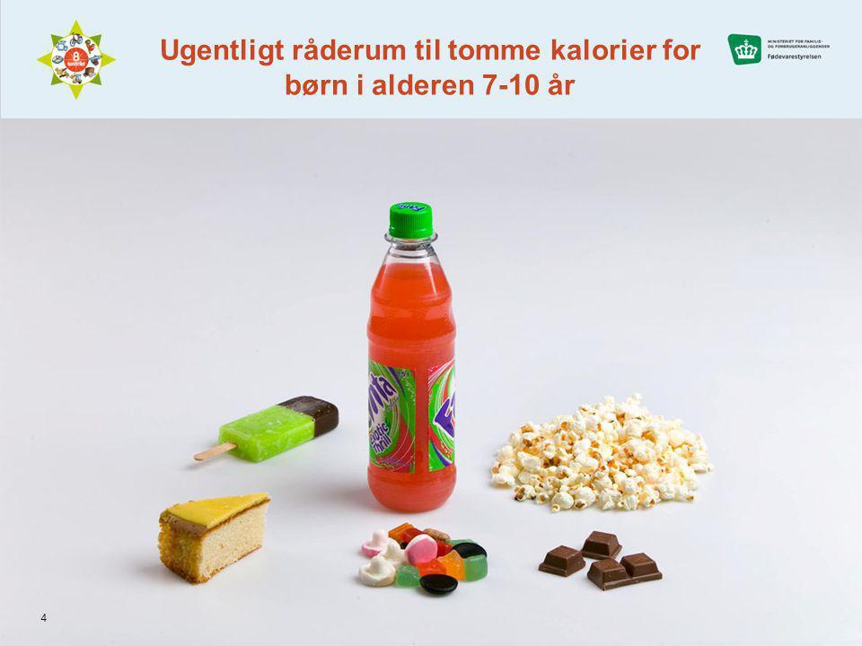 Ugentligt råderum til tomme kalorier for børn i alderen 7-10 år