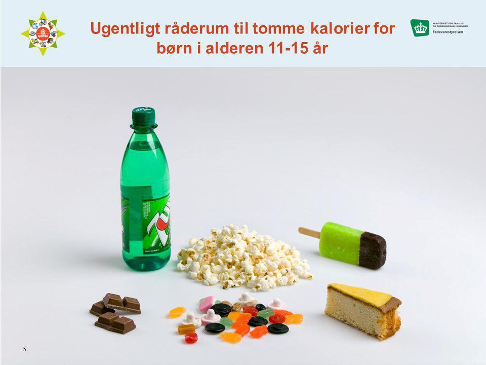 Ugentligt råderum til tomme kalorier for børn i alderen 11-15 år