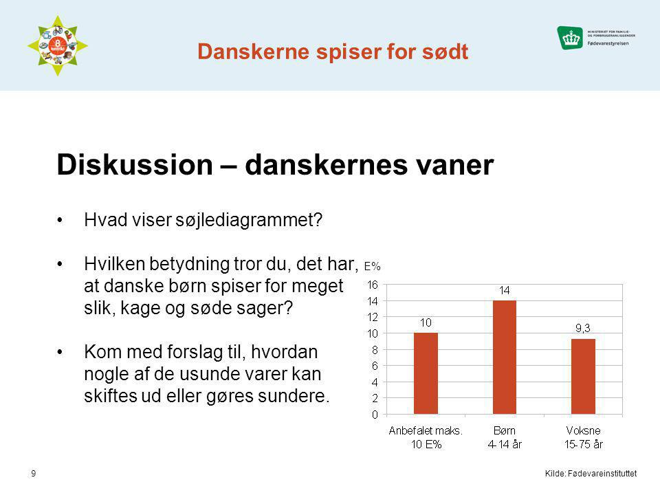 Danskerne spiser for sødt