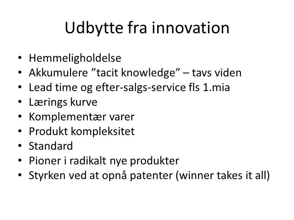 Udbytte fra innovation