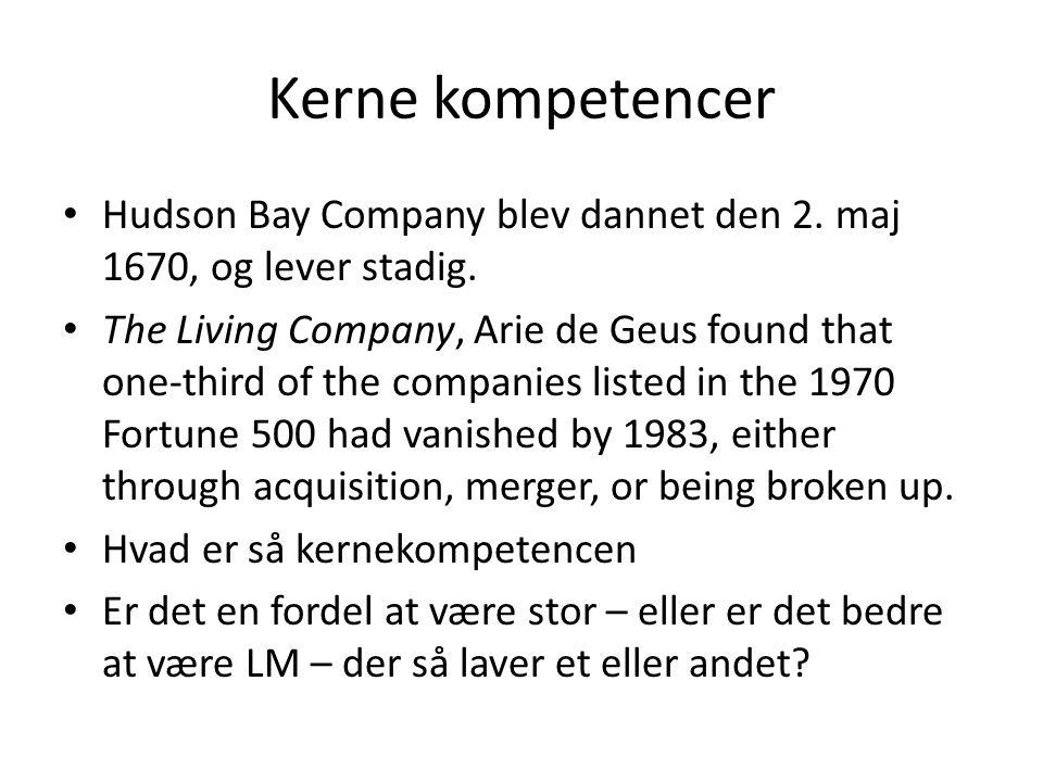 Kerne kompetencer Hudson Bay Company blev dannet den 2. maj 1670, og lever stadig.