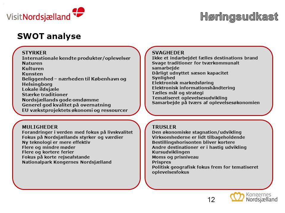 Høringsudkast SWOT analyse STYRKER SVAGHEDER MULIGHEDER TRUSLER