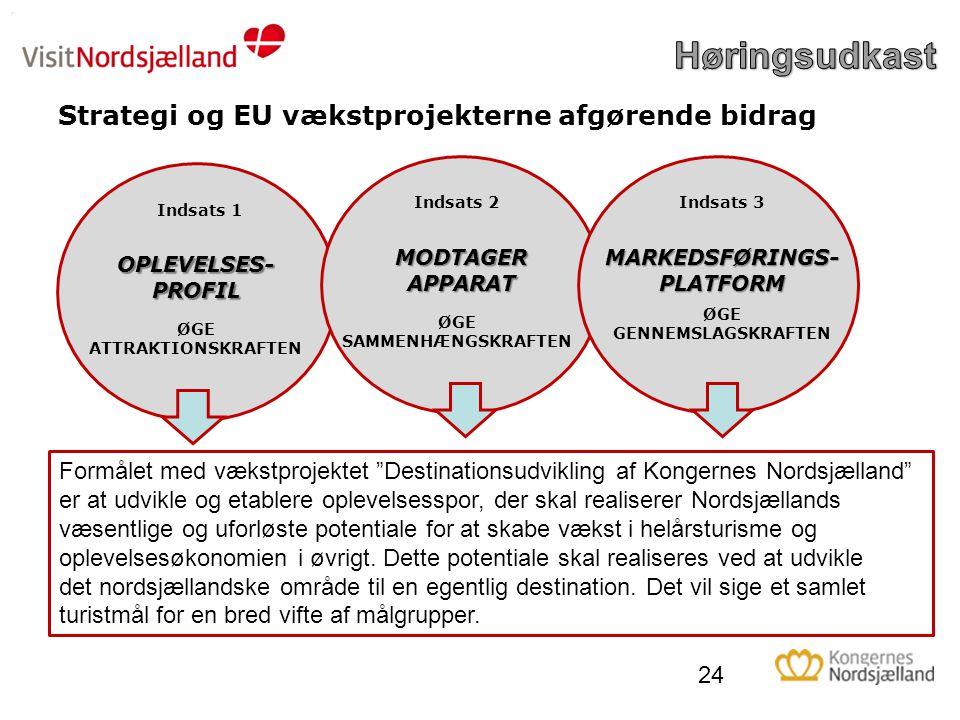 Strategi og EU vækstprojekterne afgørende bidrag