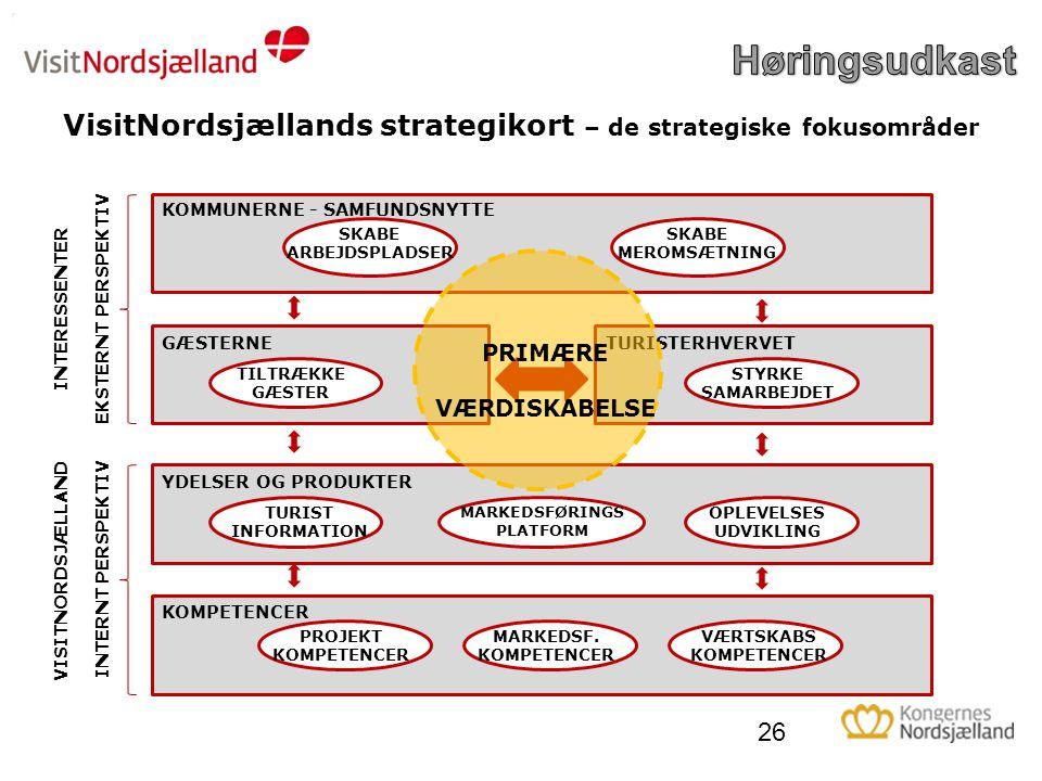 VisitNordsjællands strategikort – de strategiske fokusområder