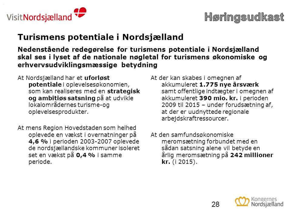 Turismens potentiale i Nordsjælland