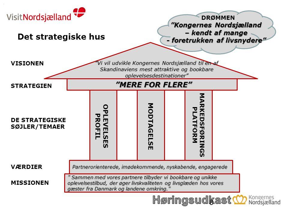 Høringsudkast Det strategiske hus MERE FOR FLERE