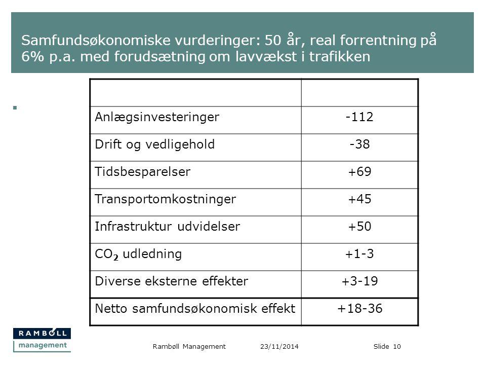 Samfundsøkonomiske vurderinger: 50 år, real forrentning på 6% p. a