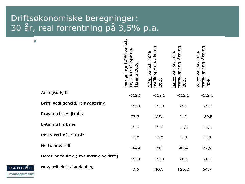 Driftsøkonomiske beregninger: 30 år, real forrentning på 3,5% p.a.