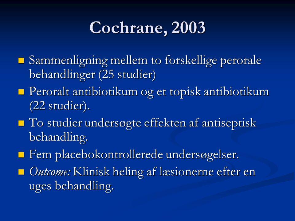 Cochrane, 2003 Sammenligning mellem to forskellige perorale behandlinger (25 studier) Peroralt antibiotikum og et topisk antibiotikum (22 studier).