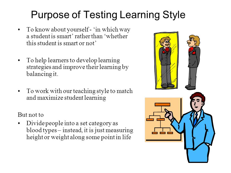 Purpose of Testing Learning Style