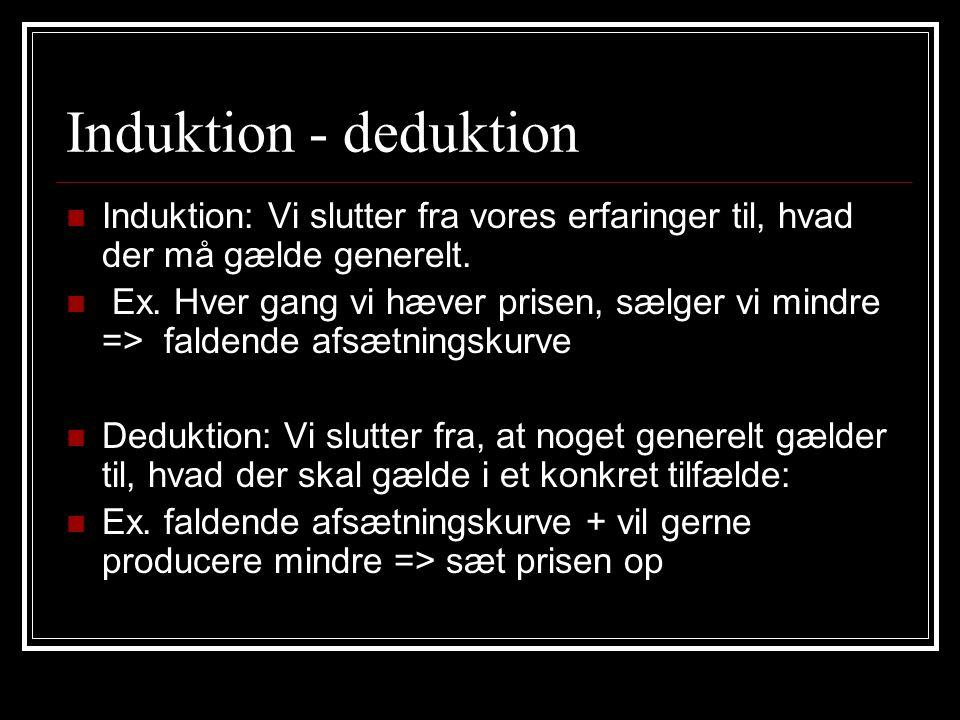 Induktion - deduktion Induktion: Vi slutter fra vores erfaringer til, hvad der må gælde generelt.