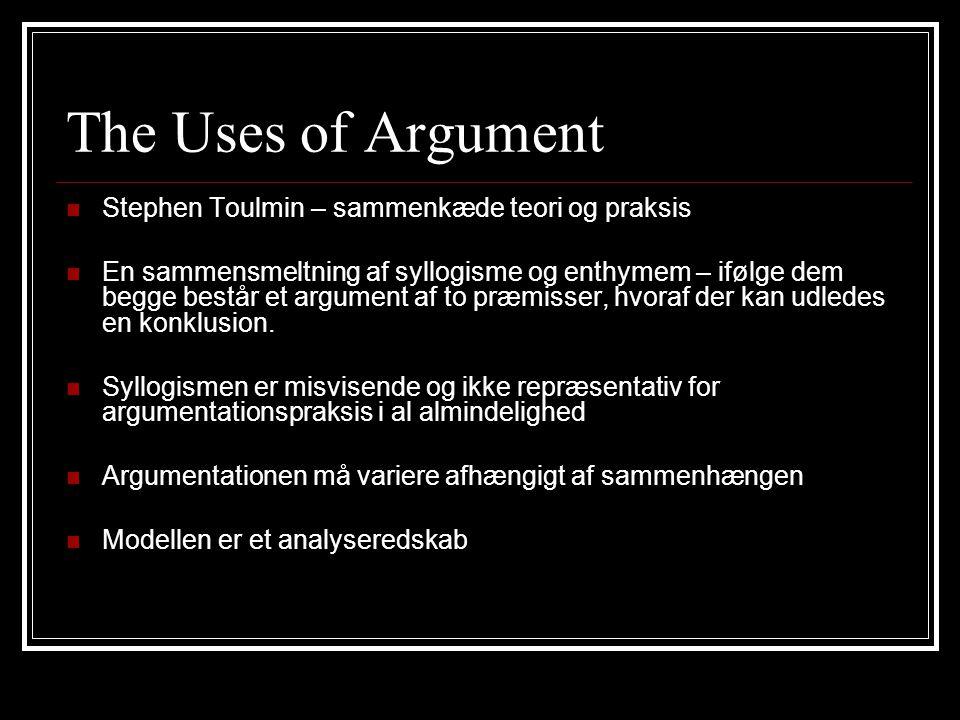 The Uses of Argument Stephen Toulmin – sammenkæde teori og praksis