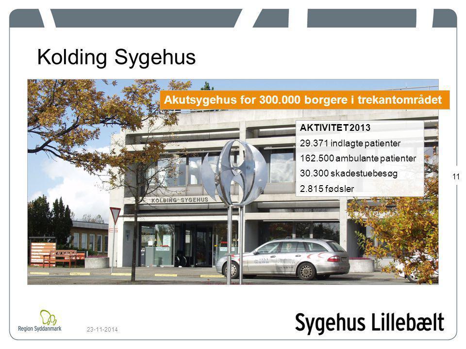 Kolding Sygehus Akutsygehus for 300.000 borgere i trekantområdet