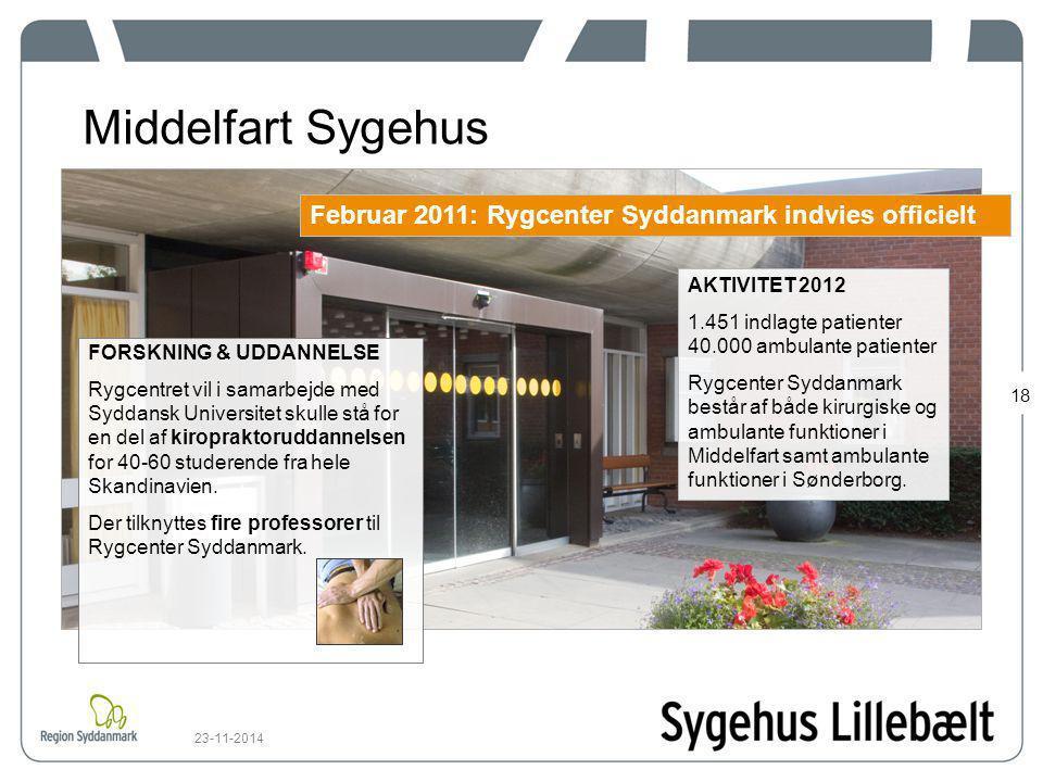 Middelfart Sygehus Februar 2011: Rygcenter Syddanmark indvies officielt. AKTIVITET 2012. 1.451 indlagte patienter 40.000 ambulante patienter.