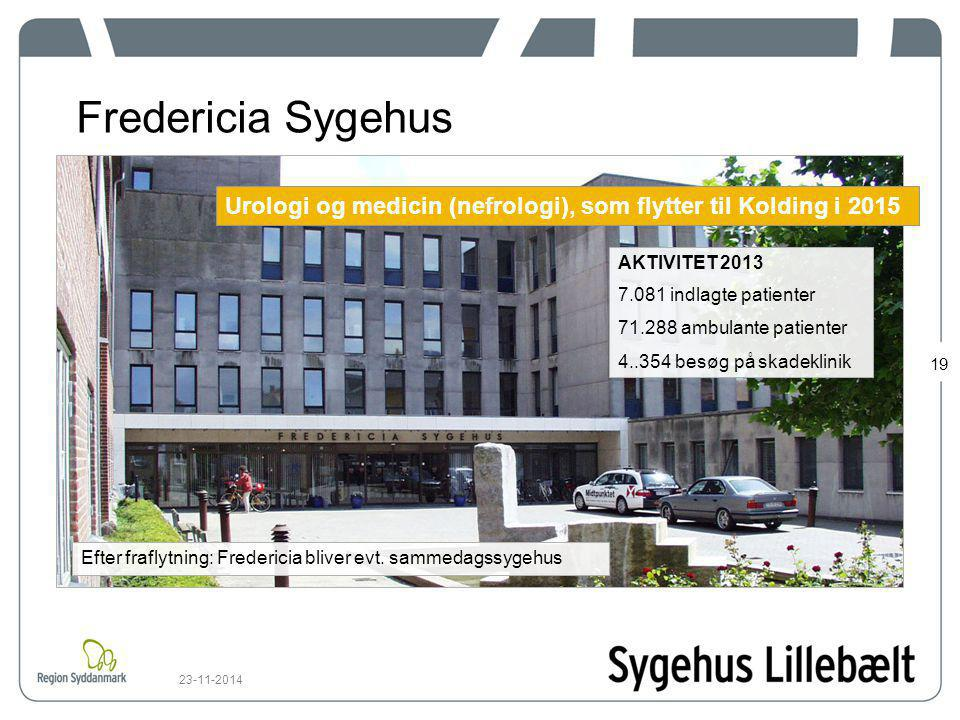Fredericia Sygehus Urologi og medicin (nefrologi), som flytter til Kolding i 2015. AKTIVITET 2013.