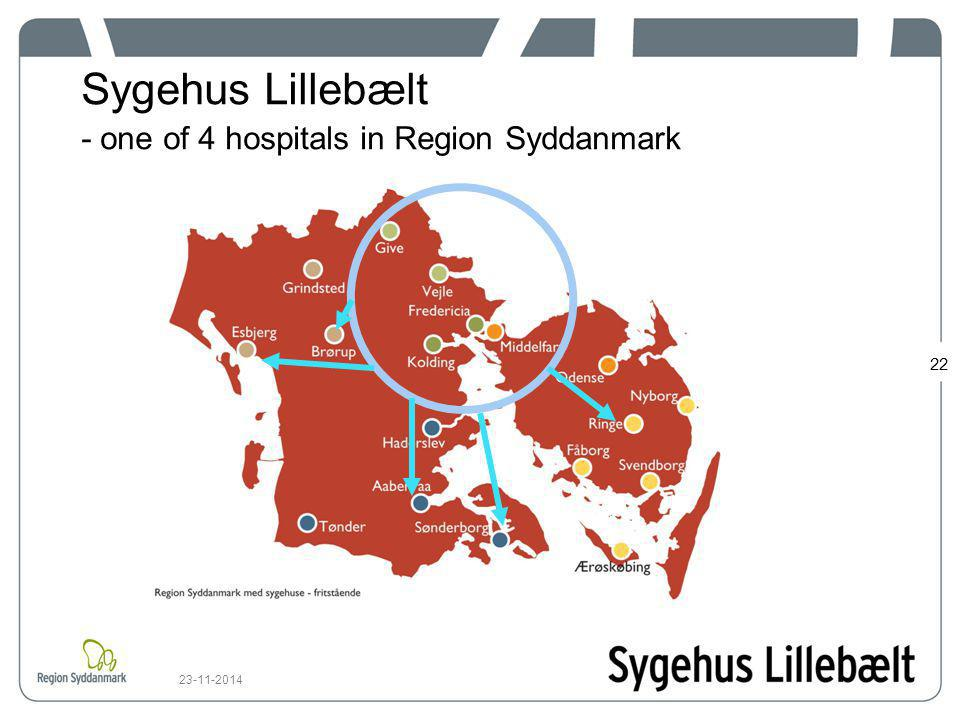 Sygehus Lillebælt - one of 4 hospitals in Region Syddanmark