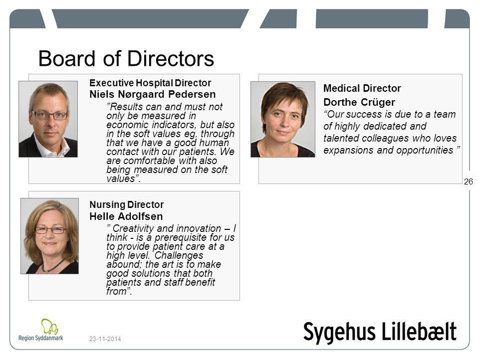 Board of Directors Niels Nørgaard Pedersen