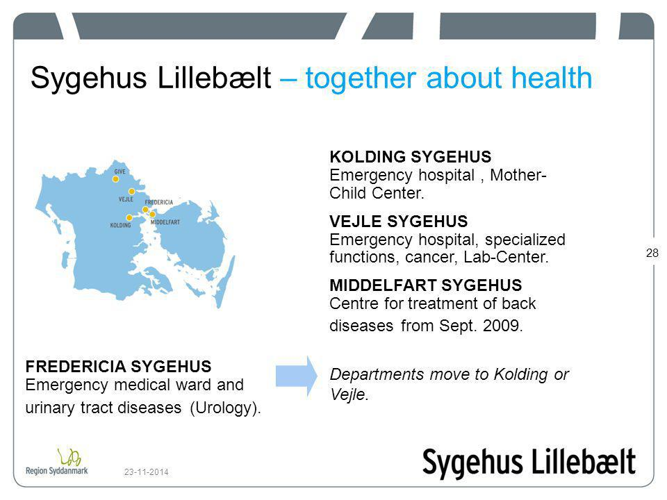 Sygehus Lillebælt – together about health