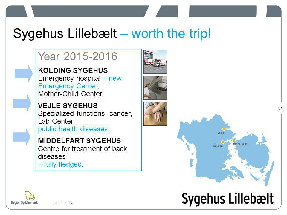 Sygehus Lillebælt – worth the trip!