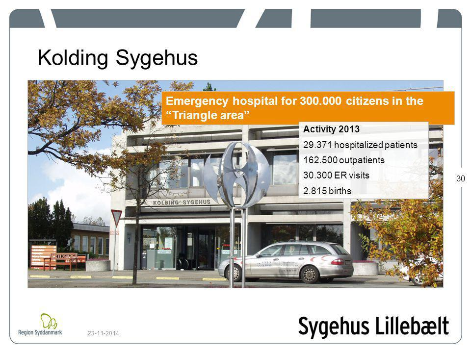 Kolding Sygehus Emergency hospital for 300.000 citizens in the Triangle area Activity 2013. 29.371 hospitalized patients.