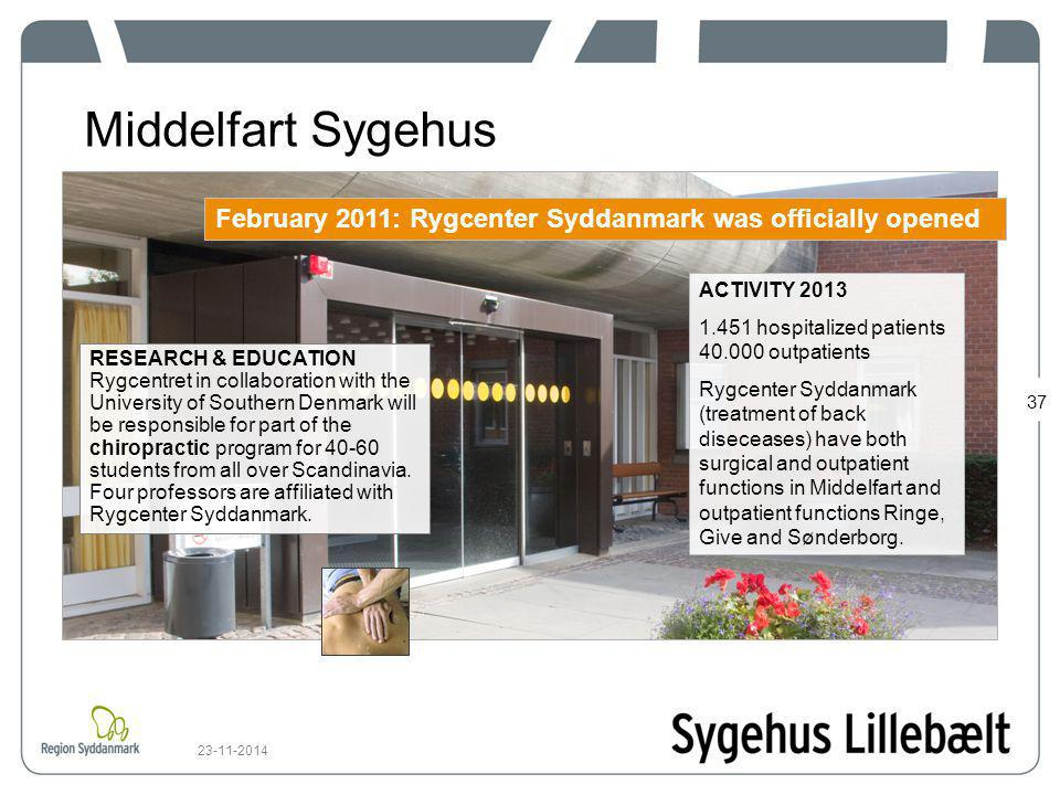 Middelfart Sygehus February 2011: Rygcenter Syddanmark was officially opened. ACTIVITY 2013. 1.451 hospitalized patients 40.000 outpatients.