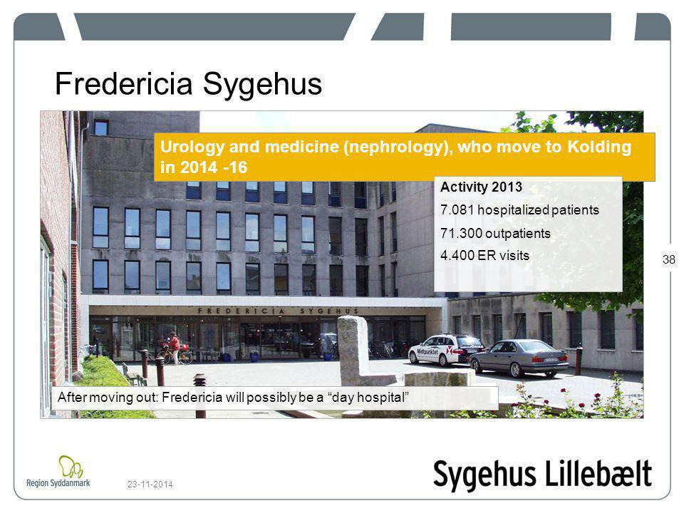 Fredericia Sygehus Urology and medicine (nephrology), who move to Kolding in 2014 -16. Activity 2013.