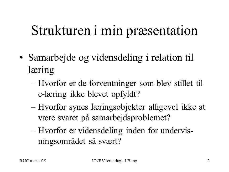 Strukturen i min præsentation