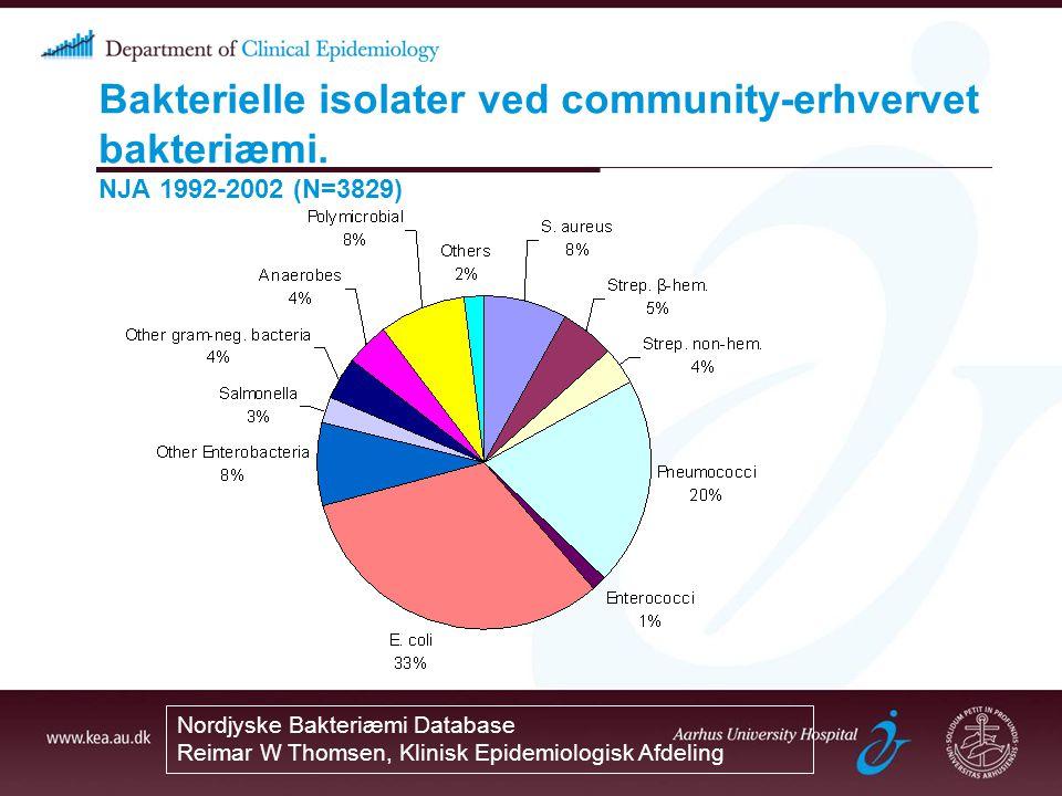 Bakterielle isolater ved community-erhvervet bakteriæmi