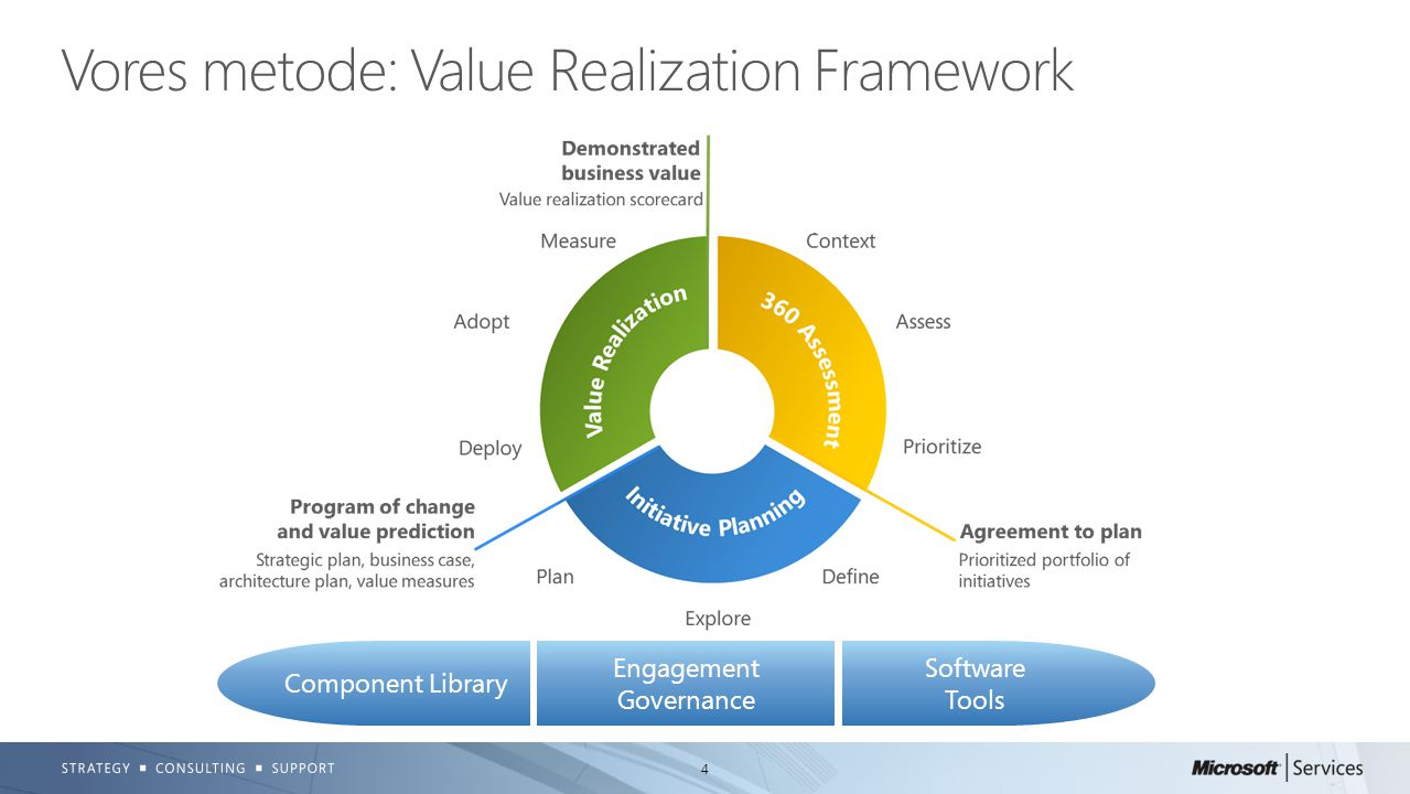 how would you characterize the corporate strategy adopted by telefonica s manager The telefónica business processes framework is certified and fully compliant  with  interactions should be taken into account to characterize the company's  situation as  with our company strategy and the global transformation initiatives   (tam) — sales management, billing, customer management, etc.