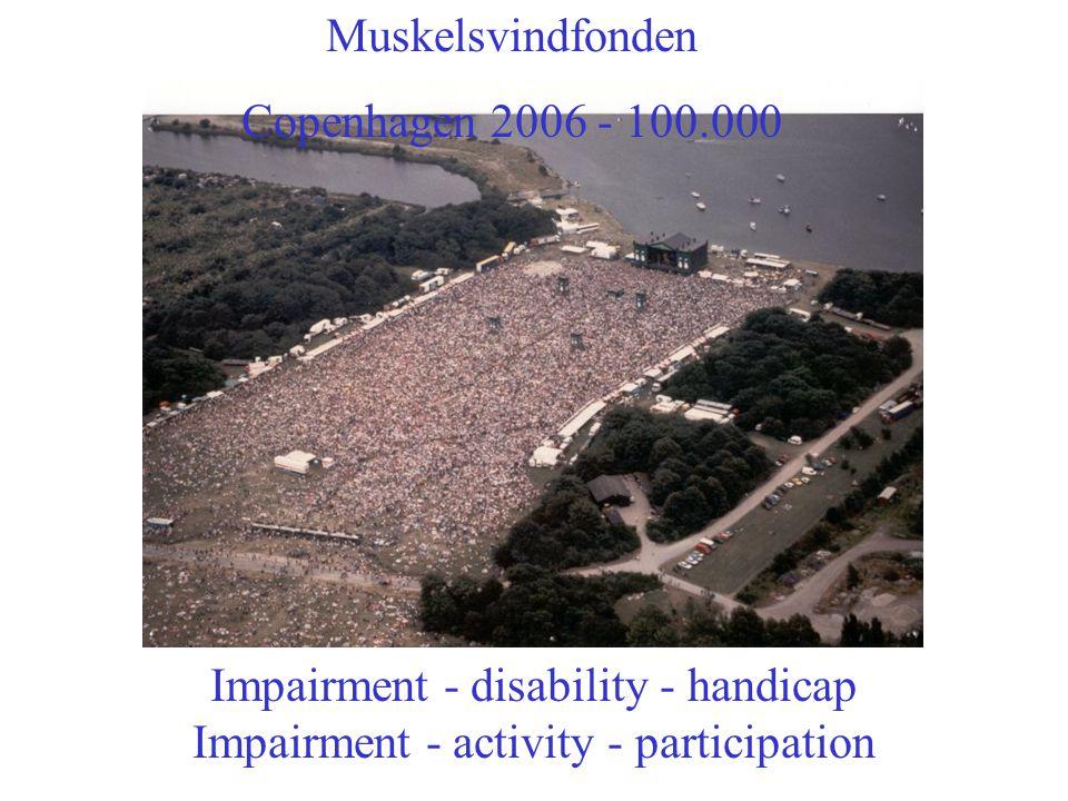Muskelsvindfonden Copenhagen 2006 - 100.000.
