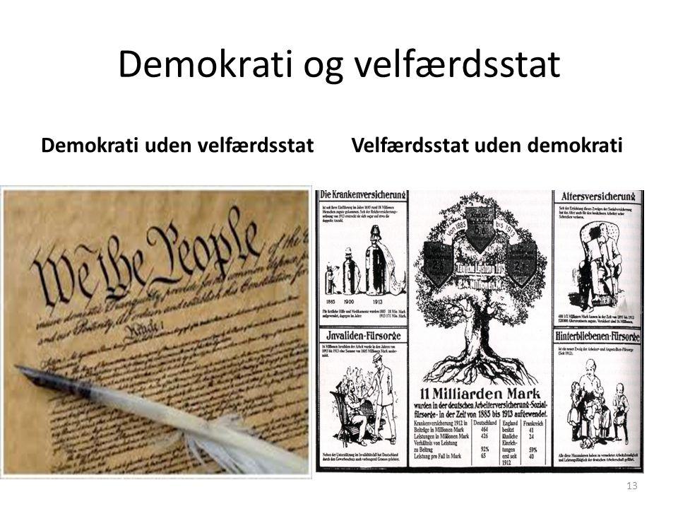 Demokrati og velfærdsstat