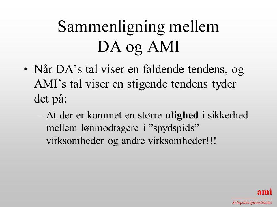 Sammenligning mellem DA og AMI