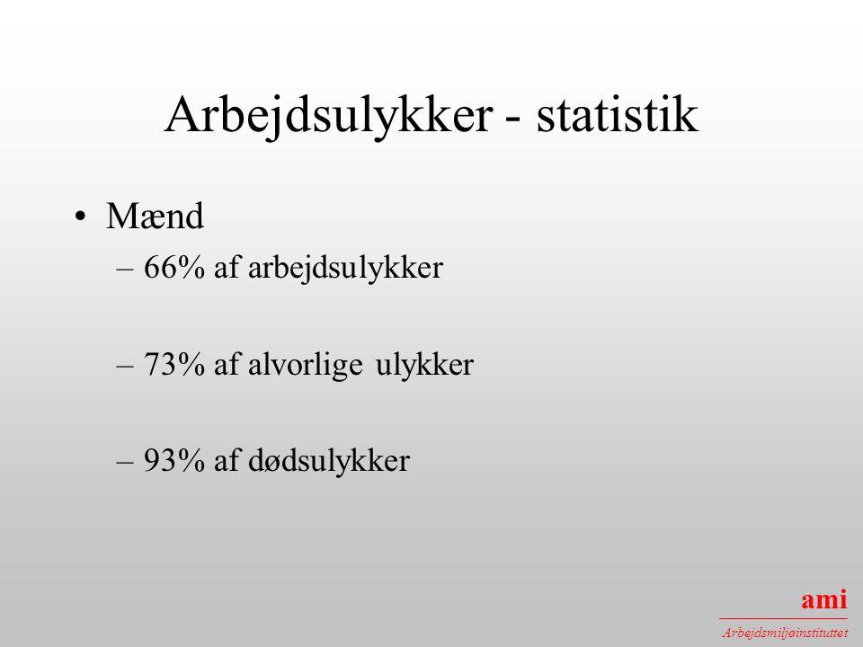 Arbejdsulykker - statistik