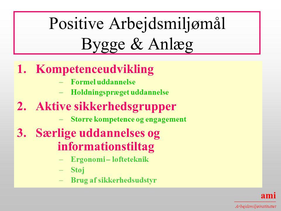 Positive Arbejdsmiljømål Bygge & Anlæg