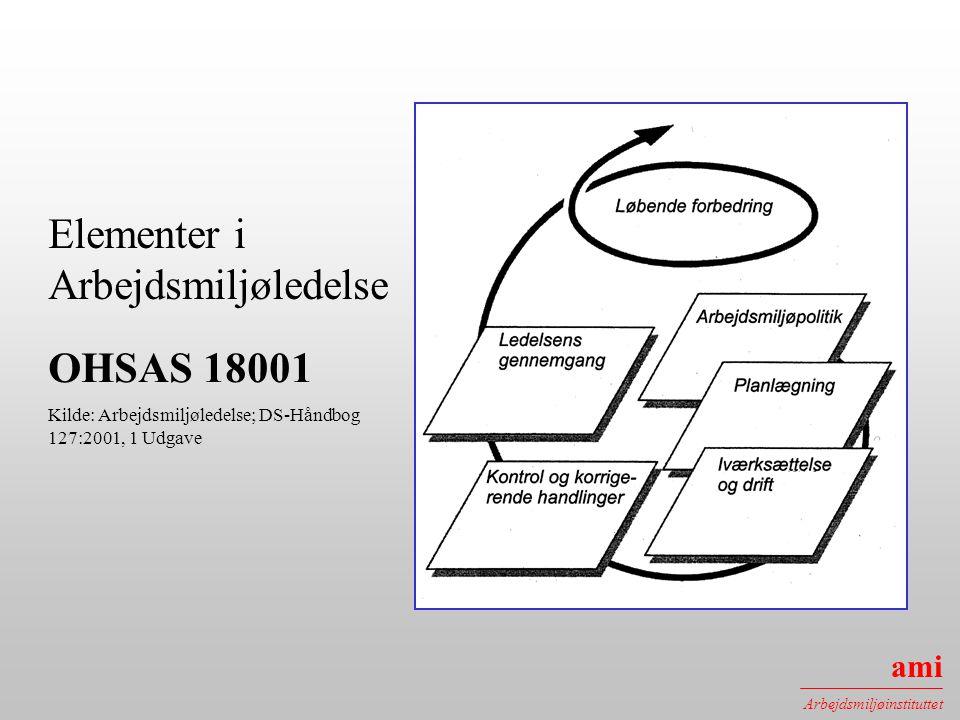 Elementer i Arbejdsmiljøledelse OHSAS 18001