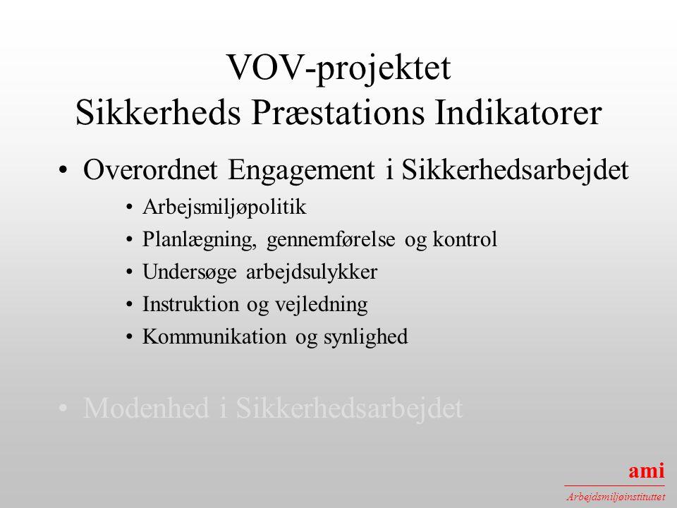 VOV-projektet Sikkerheds Præstations Indikatorer