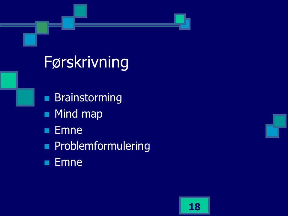 Førskrivning Brainstorming Mind map Emne Problemformulering