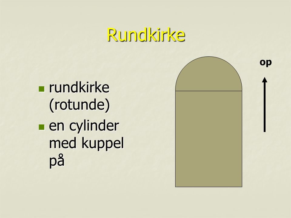 Rundkirke op rundkirke (rotunde) en cylinder med kuppel på