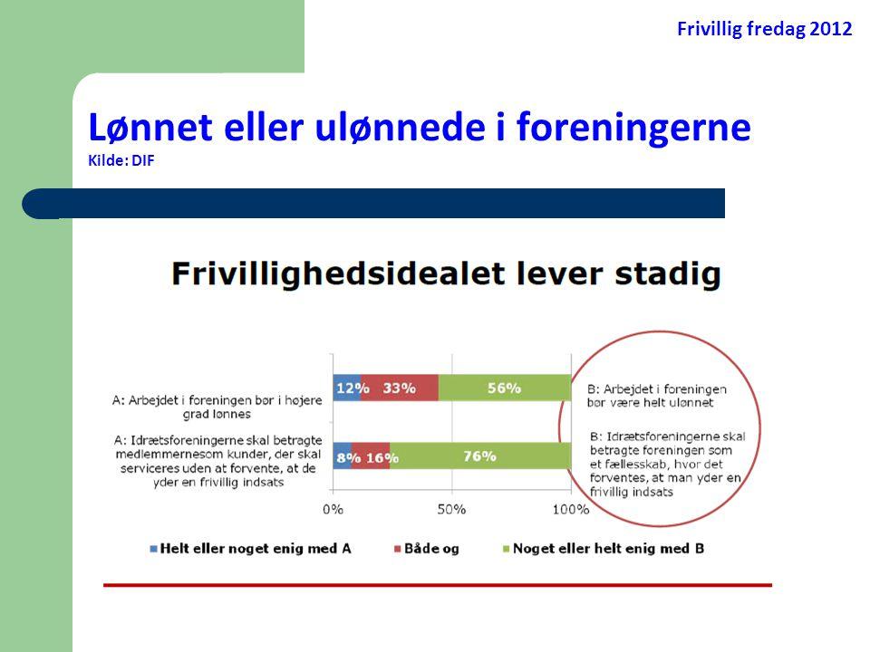 Lønnet eller ulønnede i foreningerne Kilde: DIF