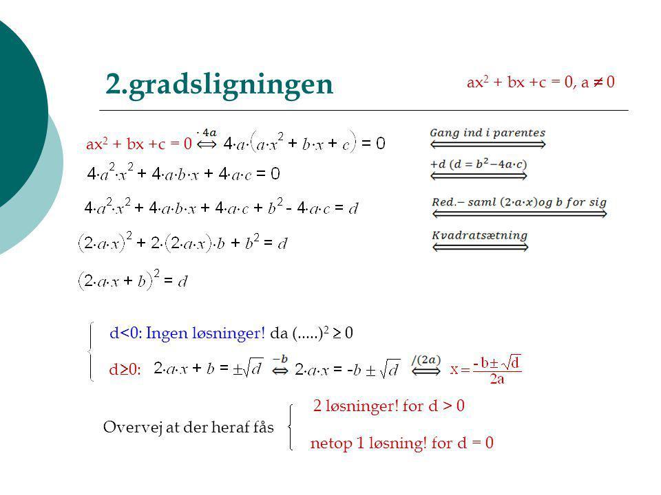 2.gradsligningen ax2 + bx +c = 0, a  0 ax2 + bx +c = 0