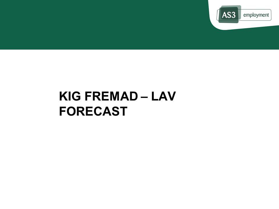 KIG FREMAD – LAV FORECAST