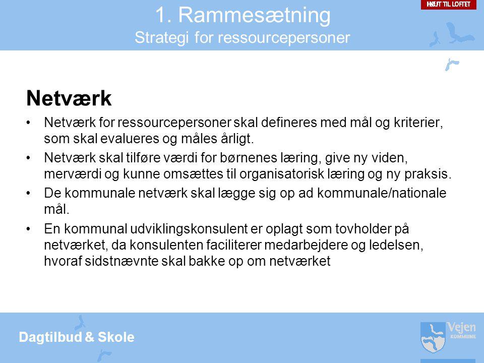 1. Rammesætning Strategi for ressourcepersoner