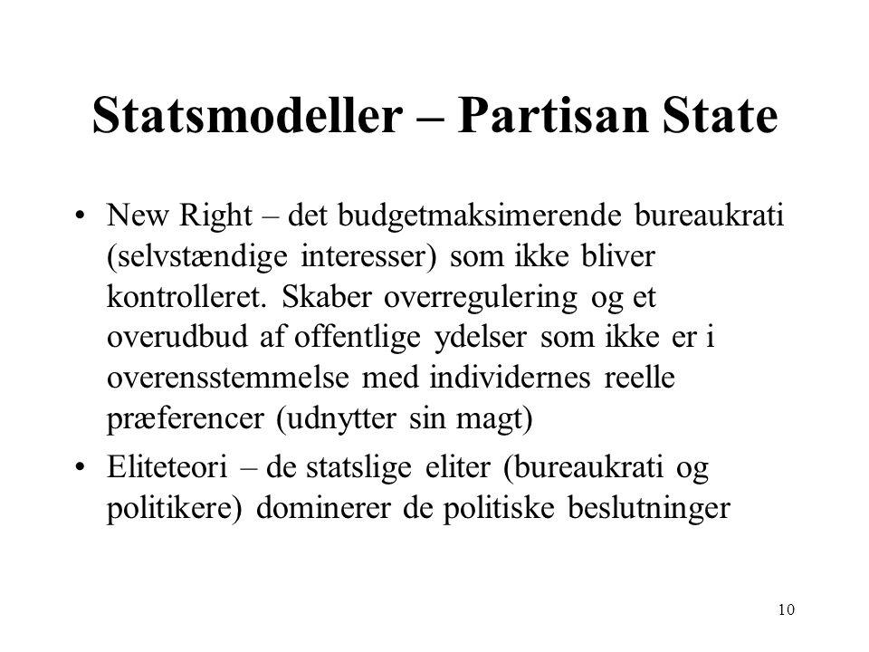 Statsmodeller – Partisan State